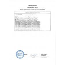 Мезо-термофильная закваска RA 21 / 24 (50 DCU)